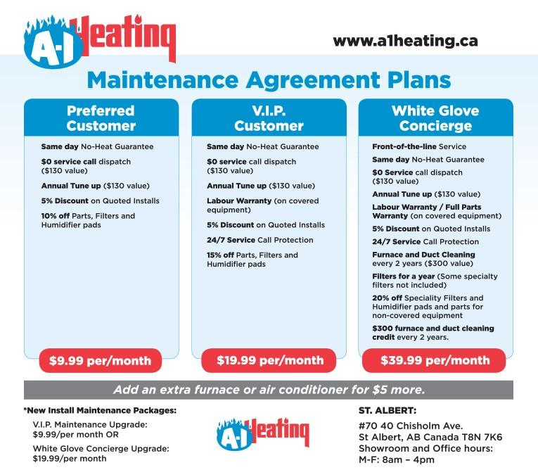 Find Out What Maintenance Agreement Plans Are Offered by A1 Heating, Your St. Albert Furnace Company
